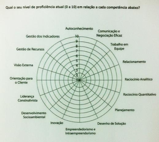 Mapa-competencias